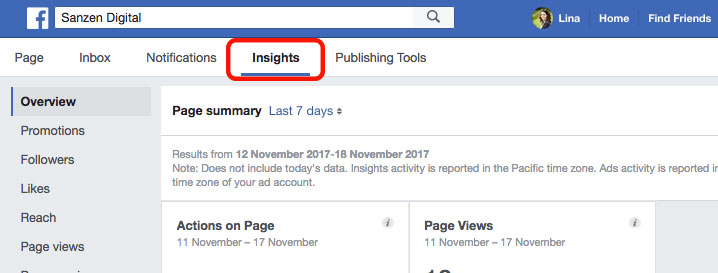 Facebook insights - Sanzend Digital